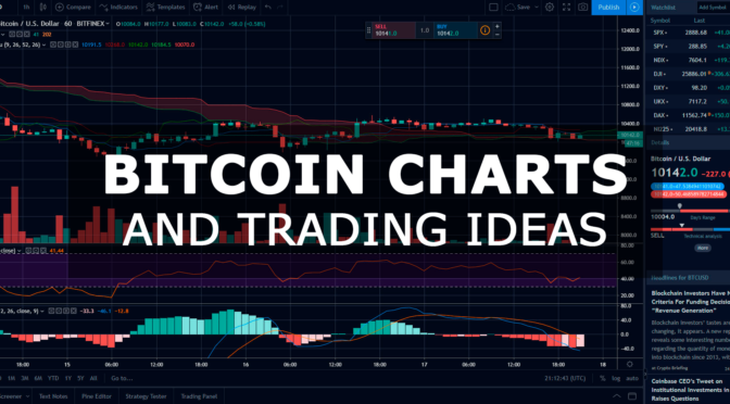 bitcoin charts and trading ideas