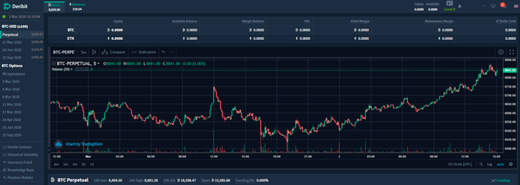 deribit futures and options trading ui