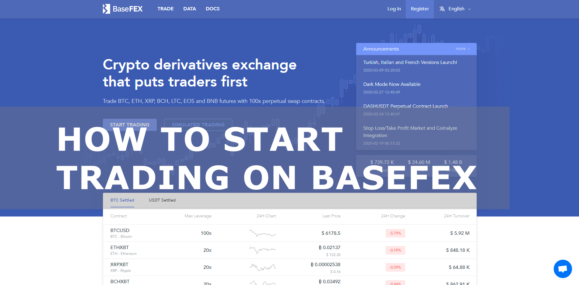 how-to-start-trading-on-basefex