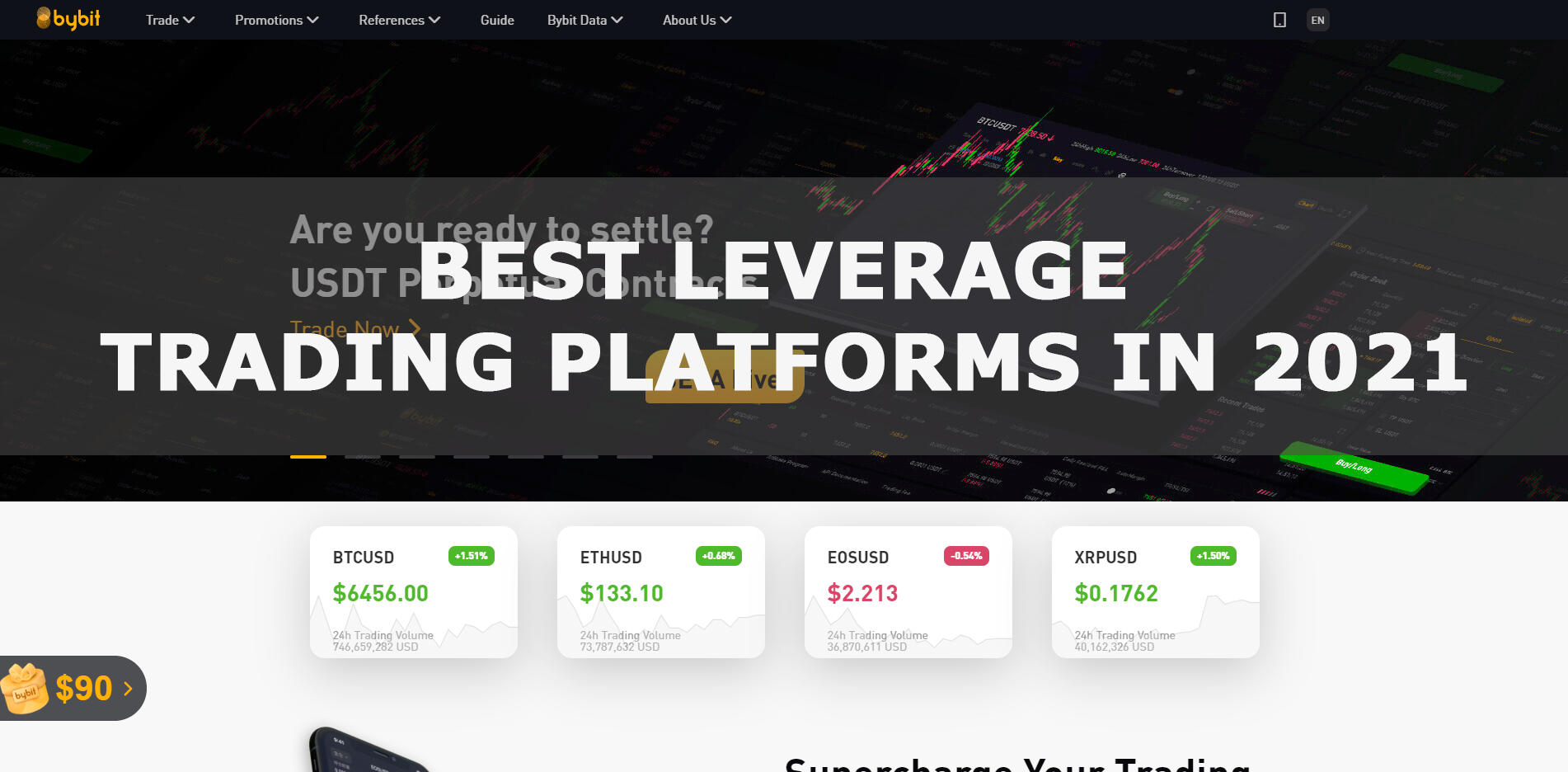 best leverage trading platforms 2021