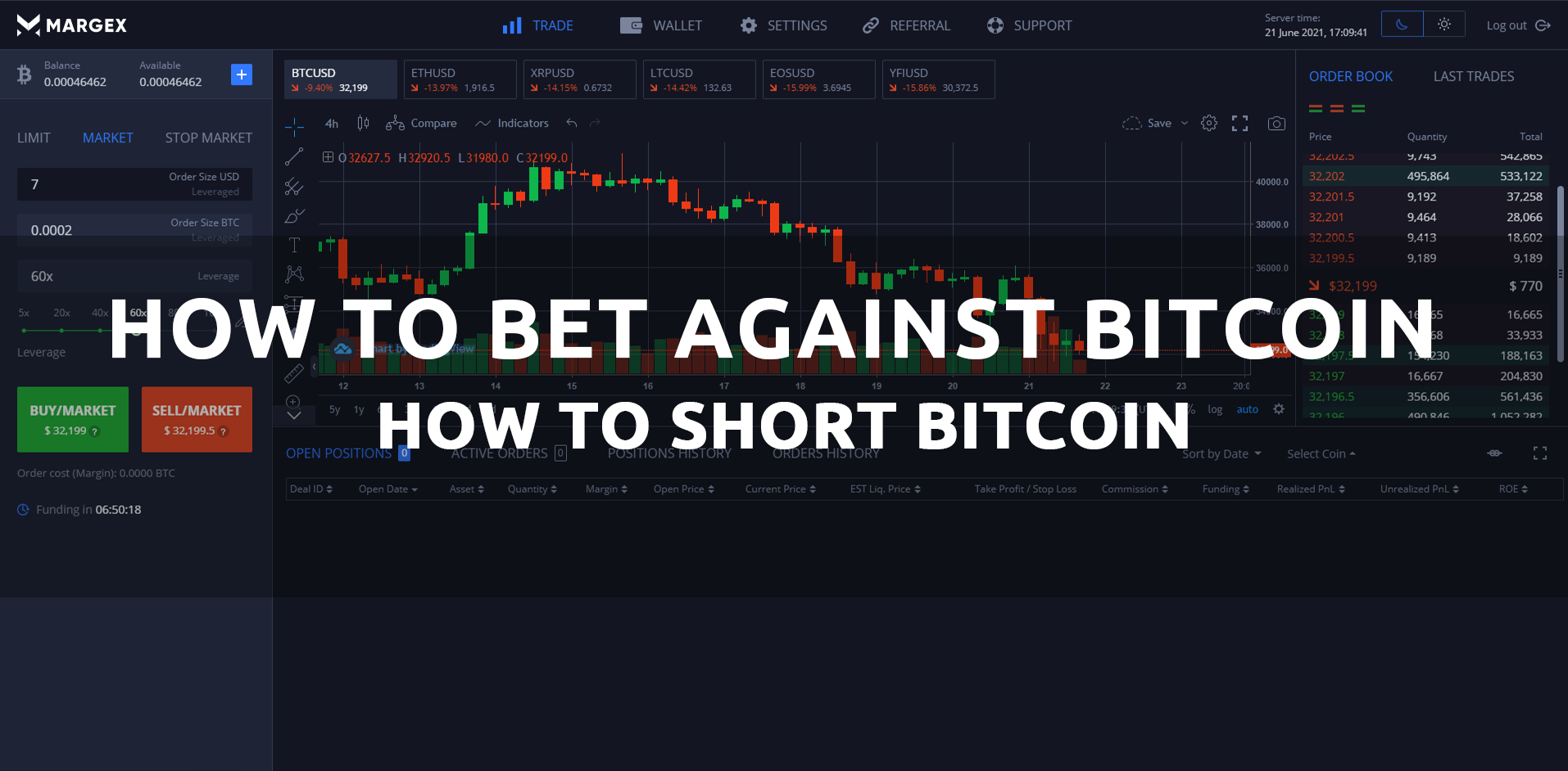 How to bet against bitcoin?